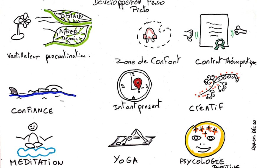 PictoChallenge 19 Développement personnel
