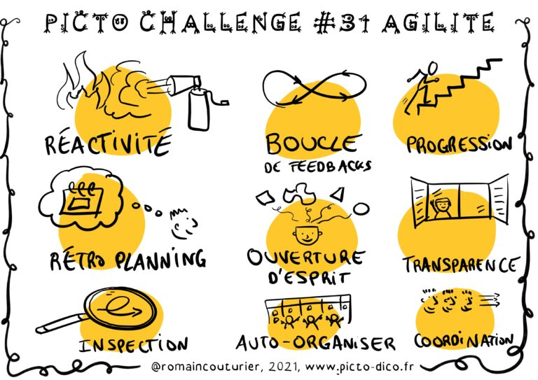 Picto_Challenge_#31_Agilité