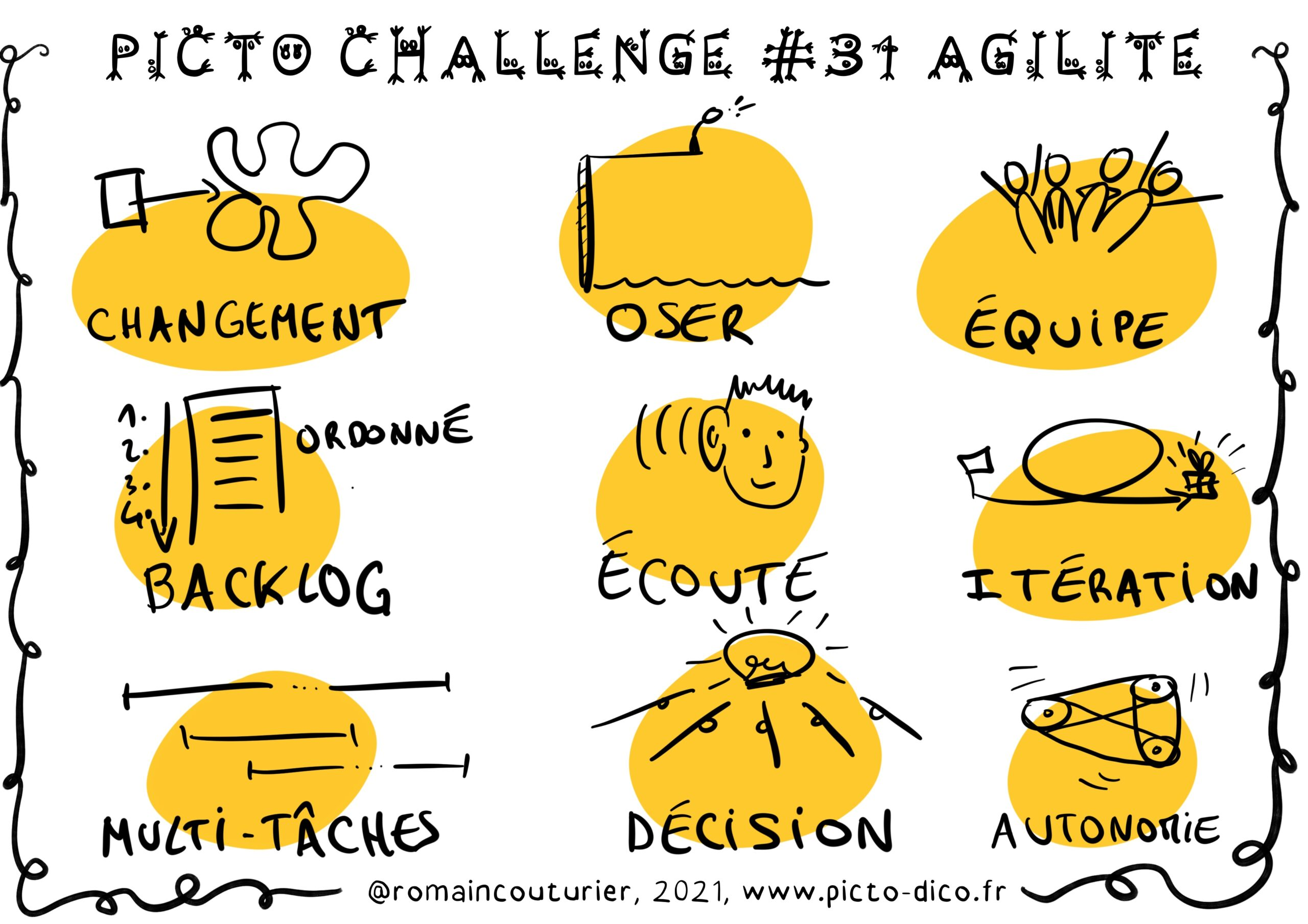 PictoChallenge n°31 spécial Agilité